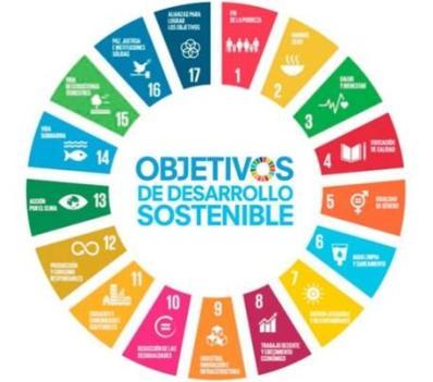 Imagen de los Objetivos de desarrollo sostenible