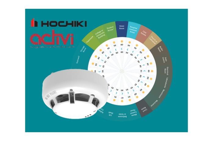 Detector multicriterio ACD-EN, óptico, térmico y de CO.